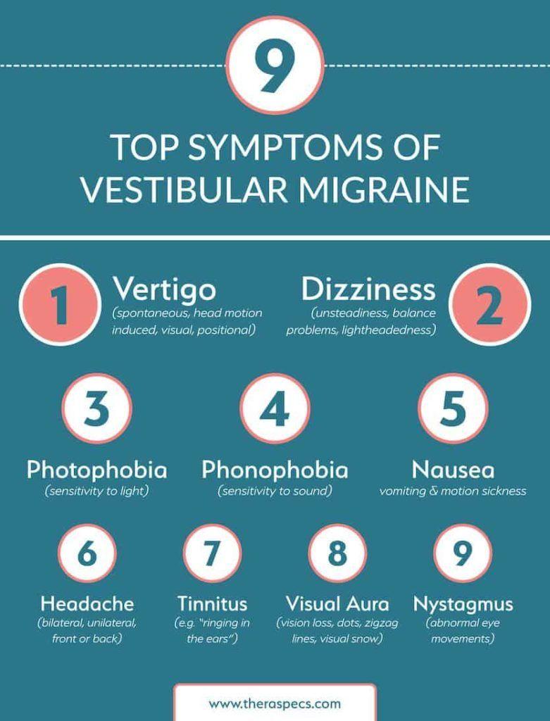 Top Symptoms of Vestibular Migraine